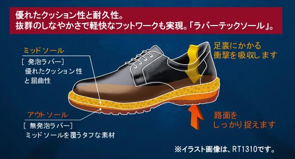 スポンジ上のミッドソールがクッション性を高め、アウトソールは耐久性、耐油性、耐熱性に優れています。タフでありながら疲れにくい靴底です。