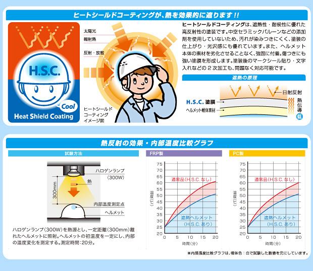 熱反射の効果