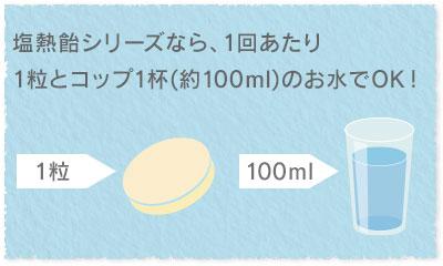 塩熱飴シリーズなら、1回あたり1粒とコップ1杯(約100ml)のお水でOK!