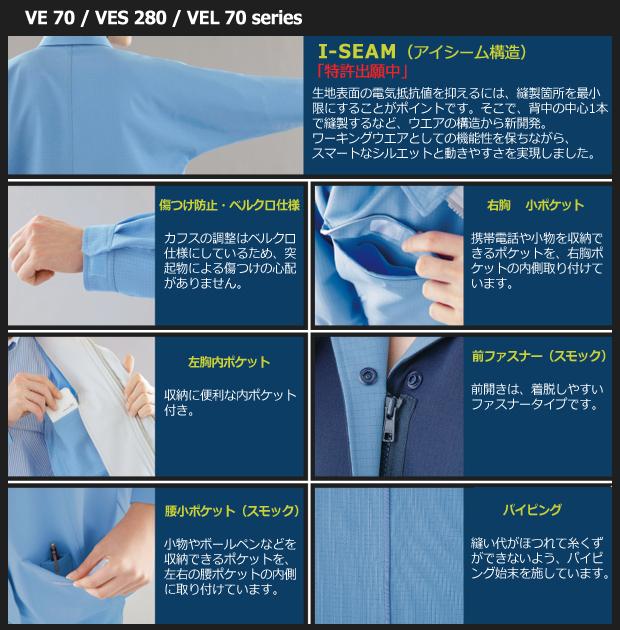 VE70/VES280/VEL70