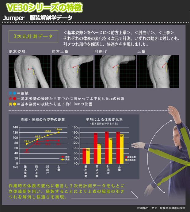 ジャンパー3次元データ