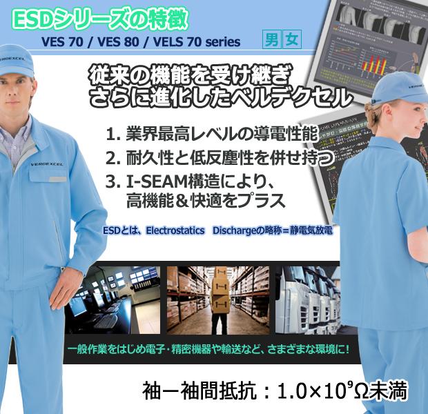 ESDシリーズの特長