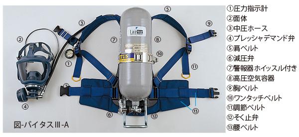 バイタス空気呼吸器 バイタス3-...