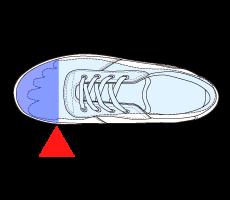 3.先芯の位置をチェック