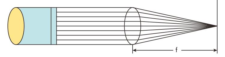 屈折力(球面屈折力、円柱屈折力)