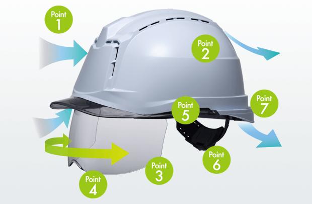 新型ヘルメットSC-19の機能