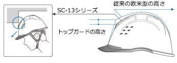 SC-15の特長