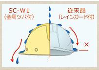 SC-W1特長